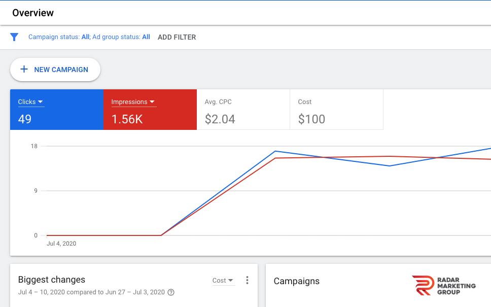 PPC Campaign Monitor